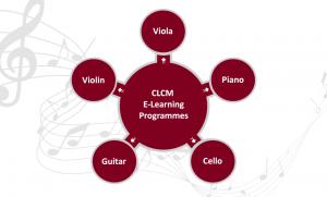 CLCM E-Learning Program