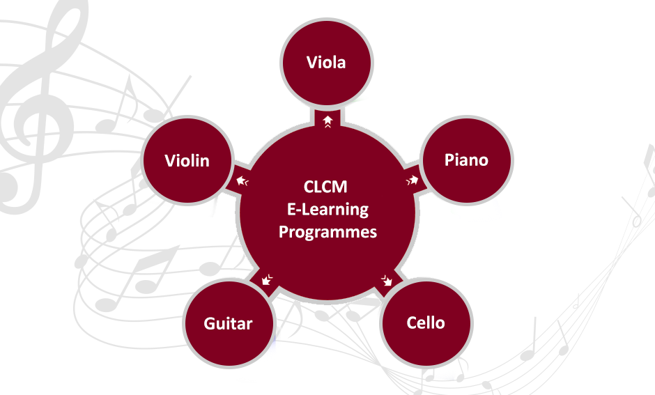 CLCM E-Learning Program